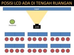 lcdproyektorruangan1